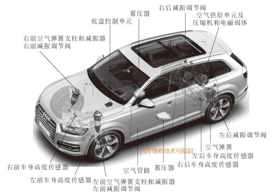 汽车悬架系统及相关零部件的疲劳、耐久试验机、厂家