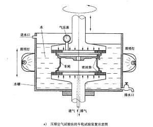 QCT 241汽车无内胎车轮密封性试验方法