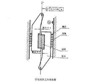 QC/T 473汽车制动器衬片材料内抗剪强度试验方法
