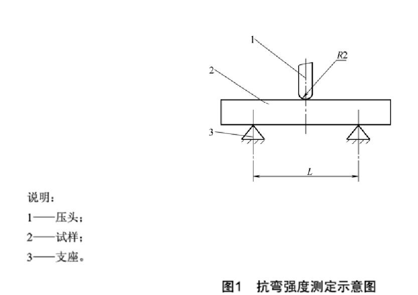 熔模铸造型壳抗弯强度试验机检测标准JBT 13412