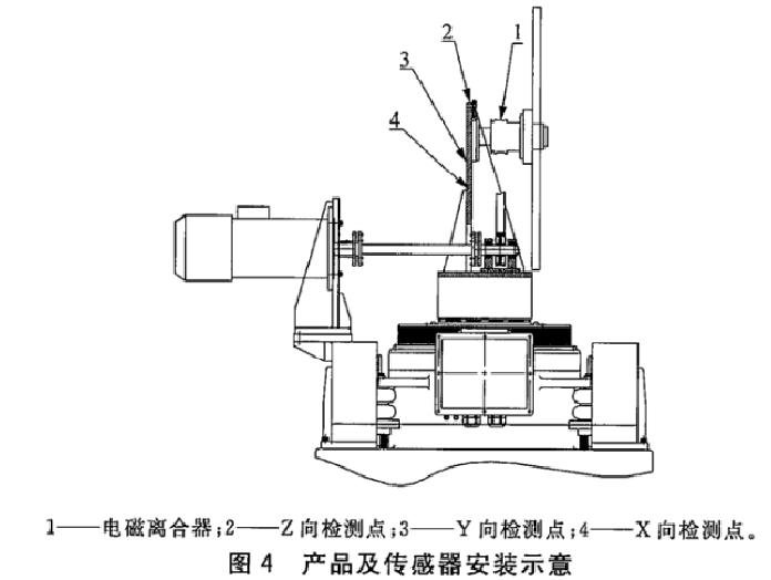 汽车电磁风扇离合器振动试验台试验方法
