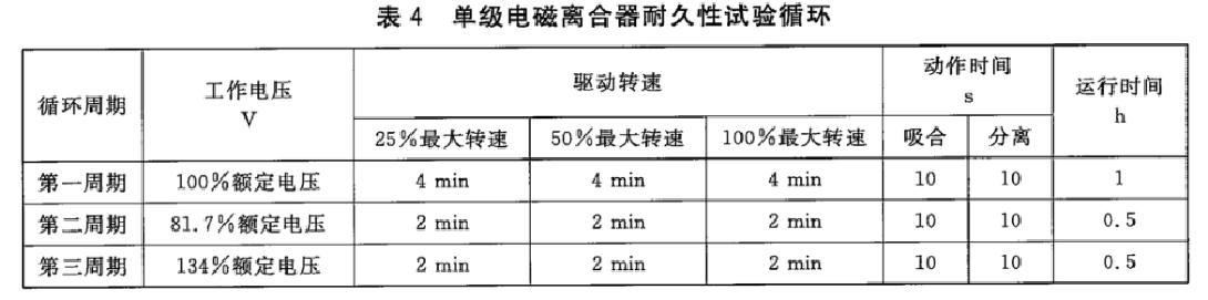 汽车电磁风扇离合器耐久疲劳试验机测试方法