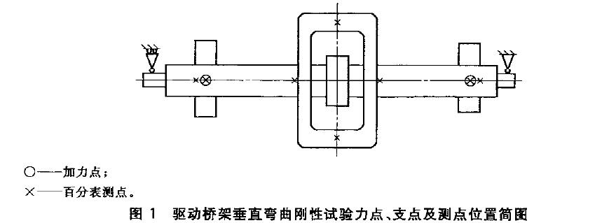 轻便摩托车链传动驱动桥架试验台使用说明
