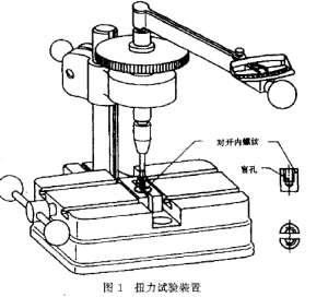 汽车紧固件螺栓破坏扭矩试验台测试方法