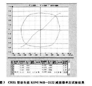 油压减振器综合性能试验台测试软件有什么特点