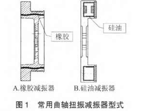 解析曲轴扭振减振器试验台架